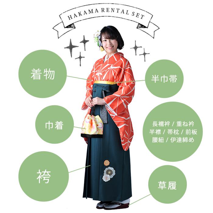 卒業式 袴 着物 レンタルセット